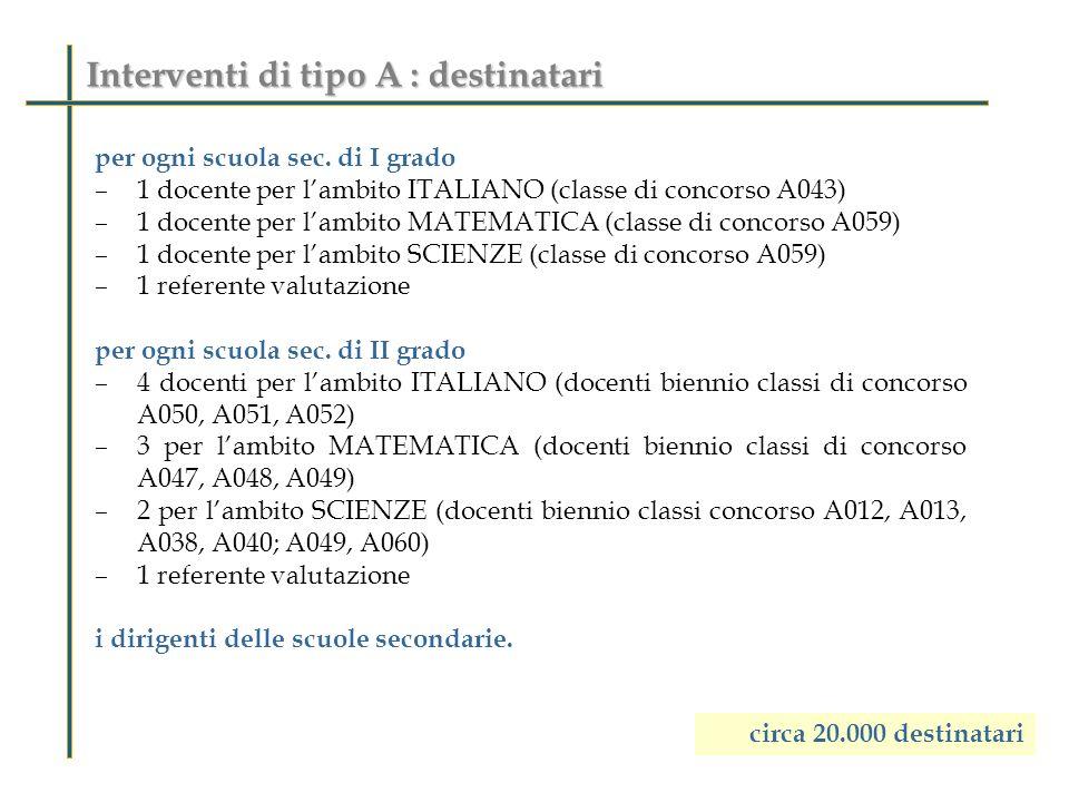 Interventi di tipo A : destinatari circa 20.000 destinatari per ogni scuola sec. di I grado –1 docente per lambito ITALIANO (classe di concorso A043)