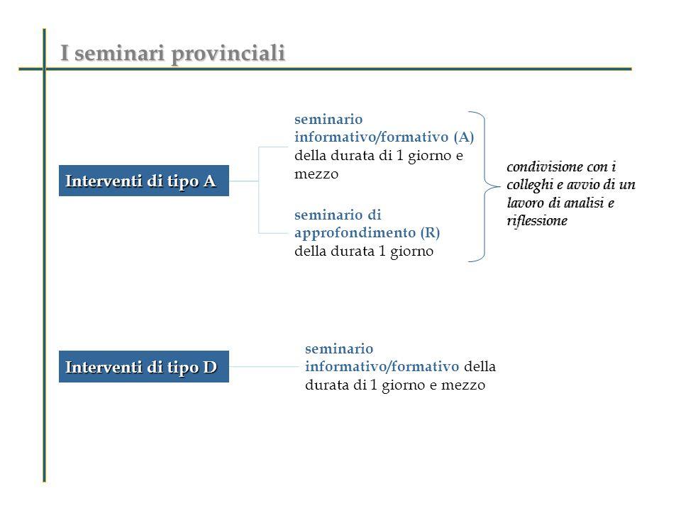 I seminari provinciali seminario informativo/formativo della durata di 1 giorno e mezzo Interventi di tipo D seminario informativo/formativo (A) della