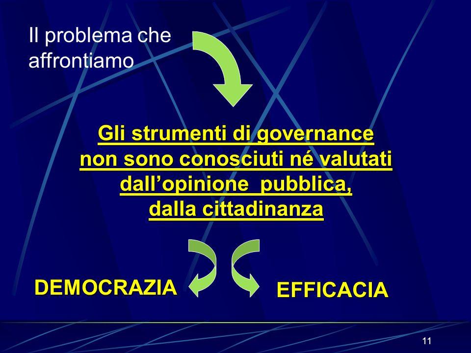 11 Gli strumenti di governance non sono conosciuti né valutati dallopinione pubblica, dalla cittadinanza Il problema che affrontiamo DEMOCRAZIA EFFICA