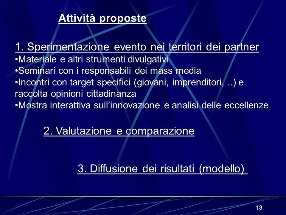 13 Attività proposte 1. Sperimentazione evento nei territori dei partner Materiale e altri strumenti divulgativi Seminari con i responsabili dei mass
