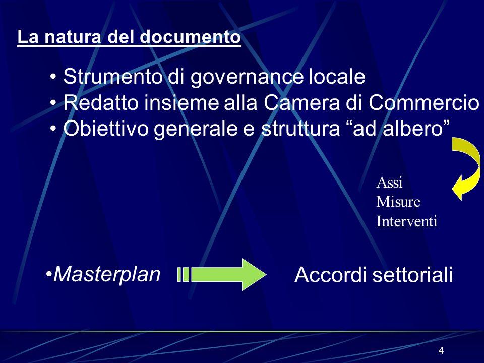 4 Strumento di governance locale Redatto insieme alla Camera di Commercio Obiettivo generale e struttura ad albero La natura del documento Masterplan