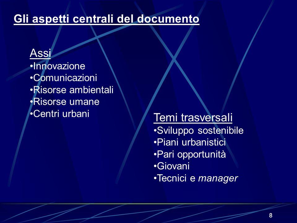 8 Gli aspetti centrali del documento Assi Innovazione Comunicazioni Risorse ambientali Risorse umane Centri urbani Temi trasversali Sviluppo sostenibi