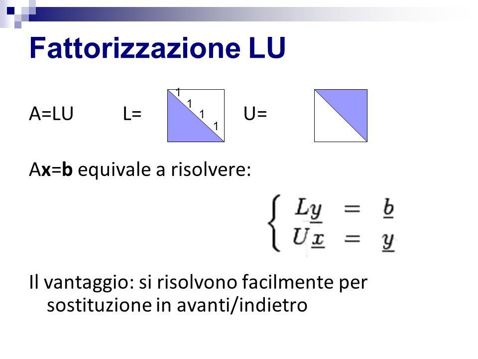 Fattorizzazione LU A=LU L= U= Ax=b equivale a risolvere: Il vantaggio: si risolvono facilmente per sostituzione in avanti/indietro 1 1 1 1