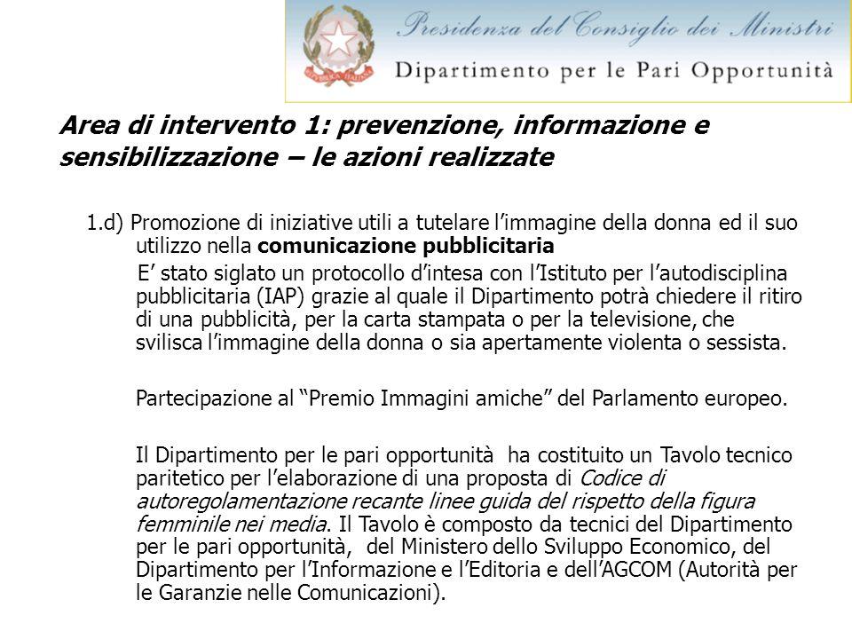 Area di intervento 1: prevenzione, informazione e sensibilizzazione – le azioni realizzate 1.d) Promozione di iniziative utili a tutelare limmagine de