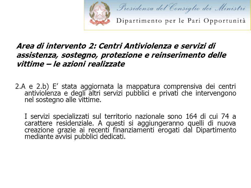 Area di intervento 2: Centri Antiviolenza e servizi di assistenza, sostegno, protezione e reinserimento delle vittime – le azioni realizzate 2.A e 2.b