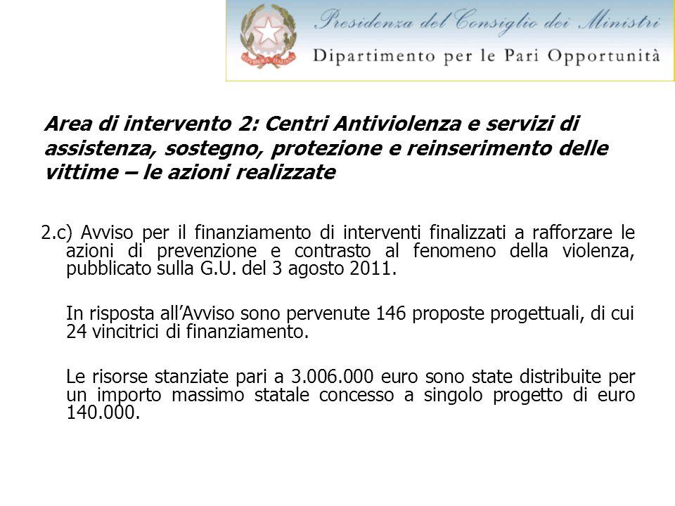 Area di intervento 2: Centri Antiviolenza e servizi di assistenza, sostegno, protezione e reinserimento delle vittime – le azioni realizzate 2.c) Avvi