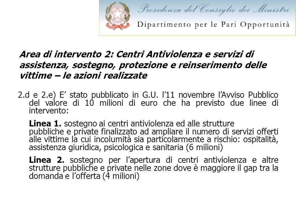 Area di intervento 2: Centri Antiviolenza e servizi di assistenza, sostegno, protezione e reinserimento delle vittime – le azioni realizzate 2.d e 2.e