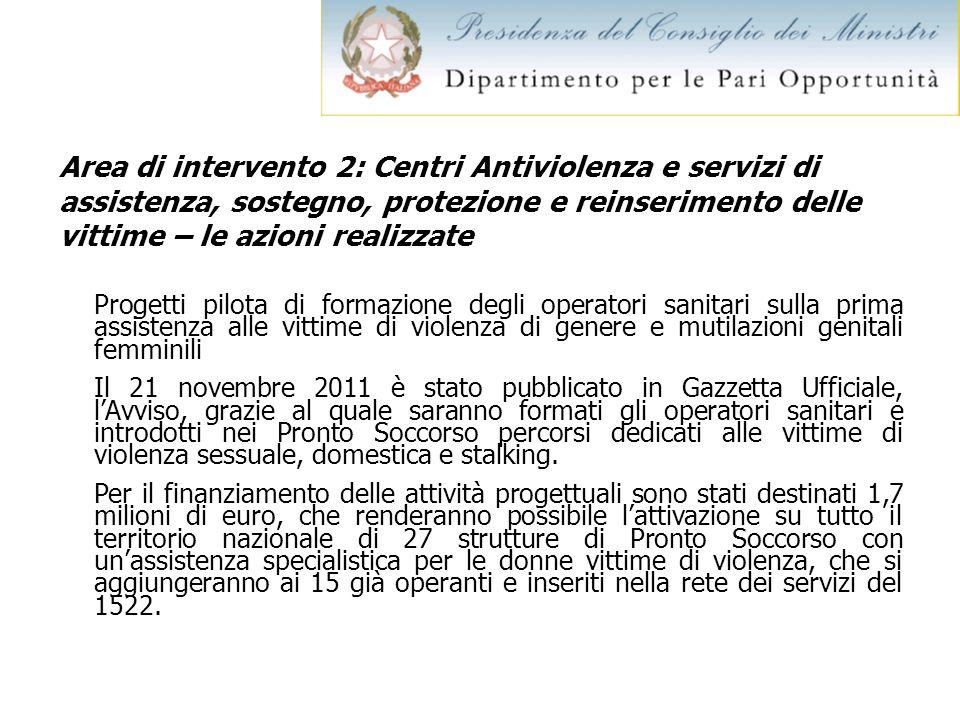 Area di intervento 2: Centri Antiviolenza e servizi di assistenza, sostegno, protezione e reinserimento delle vittime – le azioni realizzate Progetti