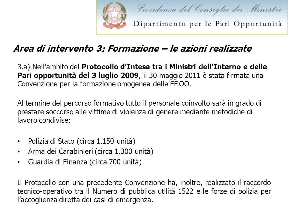 Area di intervento 3: Formazione – le azioni realizzate 3.a) Nellambito del Protocollo dIntesa tra i Ministri dellInterno e delle Pari opportunità del