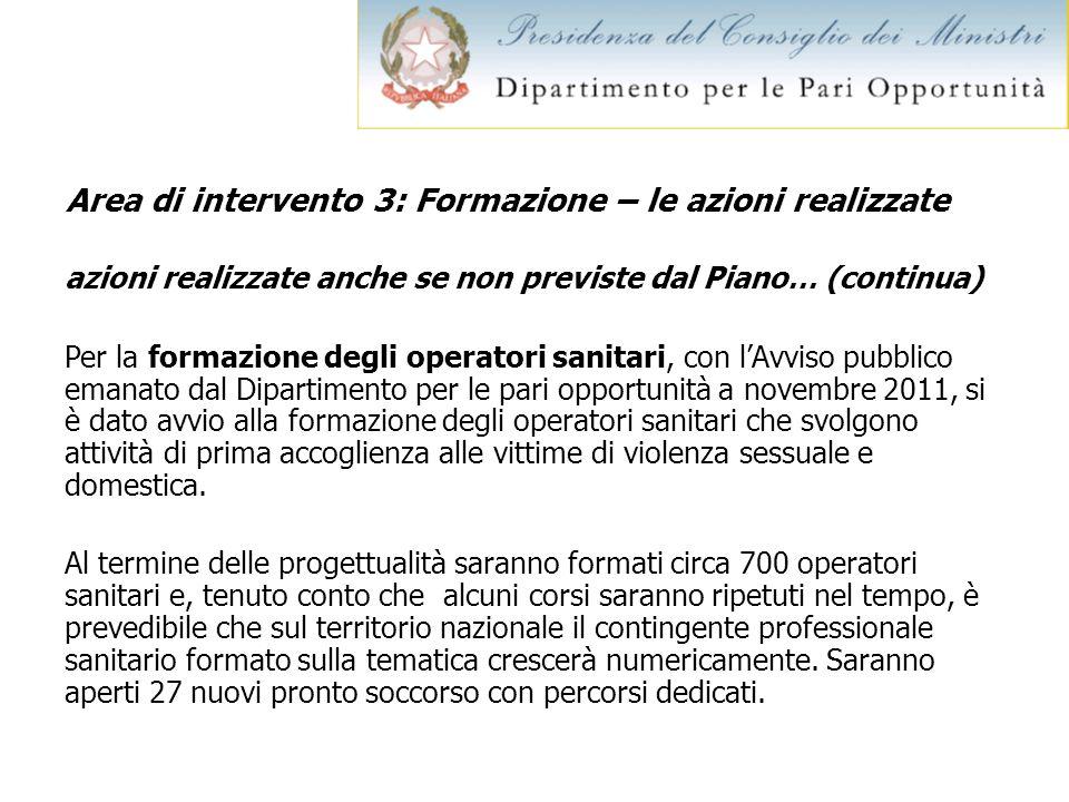 Area di intervento 3: Formazione – le azioni realizzate azioni realizzate anche se non previste dal Piano… (continua) Per la formazione degli operator
