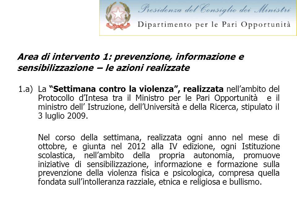Area di intervento 1: prevenzione, informazione e sensibilizzazione – le azioni realizzate 1.a)La Settimana contro la violenza, realizzata nellambito
