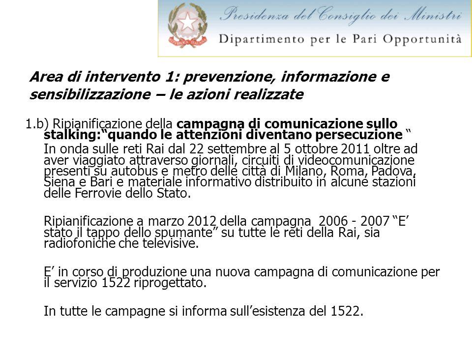 Area di intervento 1: prevenzione, informazione e sensibilizzazione – le azioni realizzate 1.b) Ripianificazione della campagna di comunicazione sullo