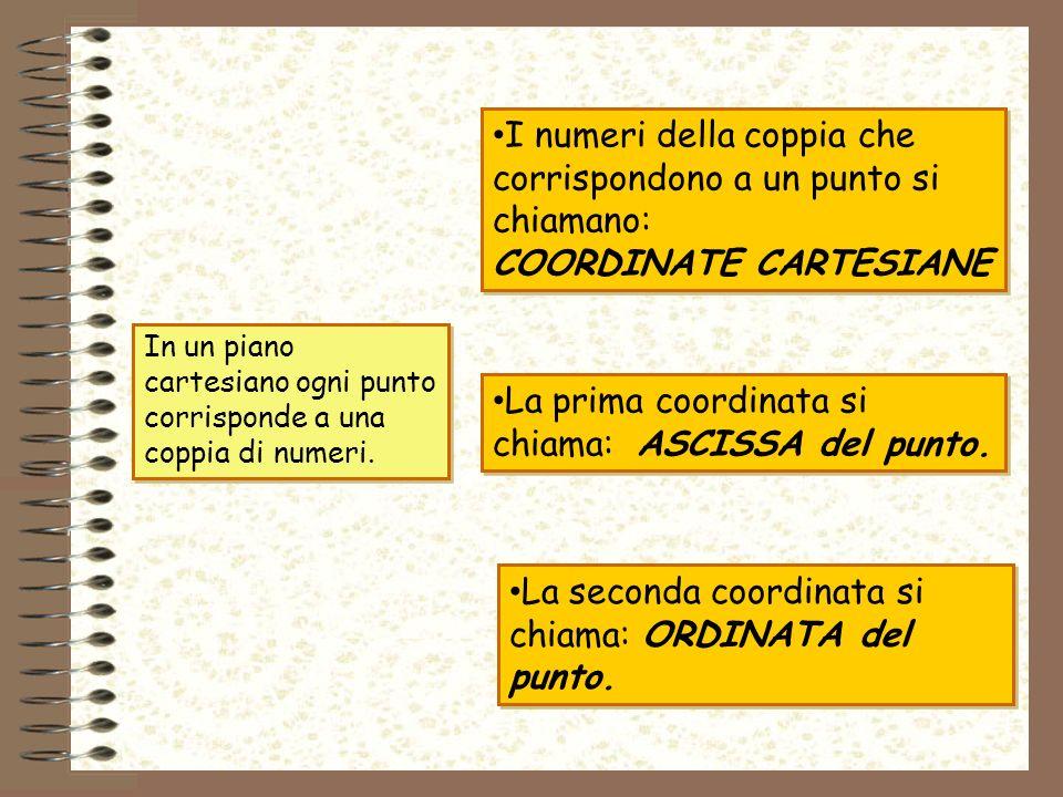 In un piano cartesiano ogni punto corrisponde a una coppia di numeri. I numeri della coppia che corrispondono a un punto si chiamano: COORDINATE CARTE