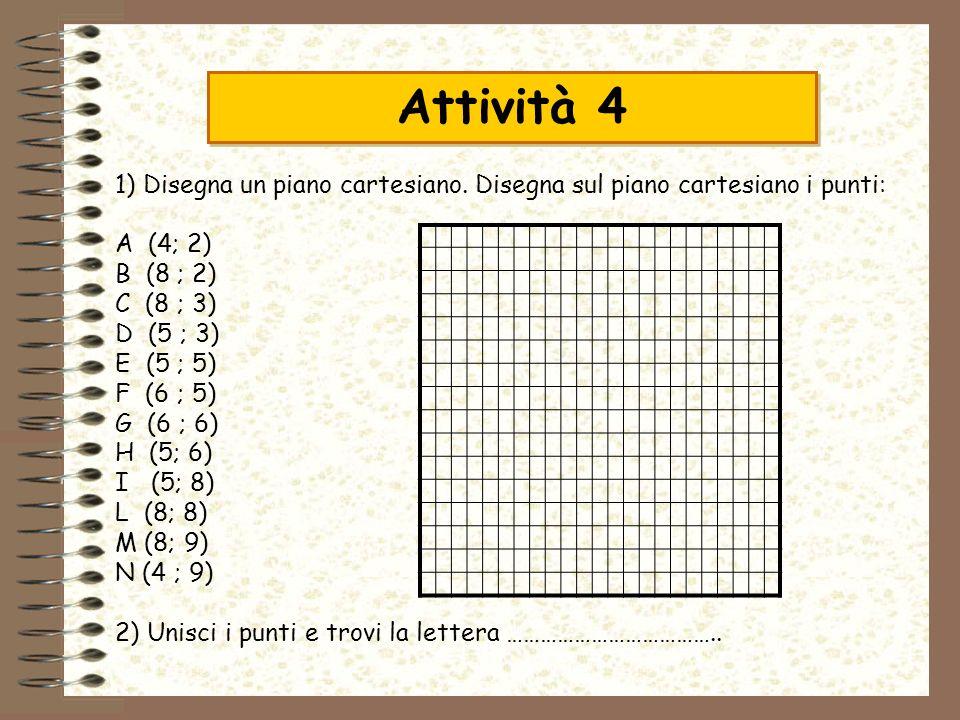 Attività 4 1) Disegna un piano cartesiano. Disegna sul piano cartesiano i punti: A (4; 2) B (8 ; 2) C (8 ; 3) D (5 ; 3) E (5 ; 5) F (6 ; 5) G (6 ; 6)