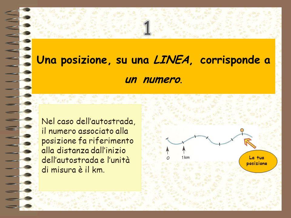 Nel caso dellautostrada, il numero associato alla posizione fa riferimento alla distanza dallinizio dellautostrada e lunità di misura è il km. Una pos
