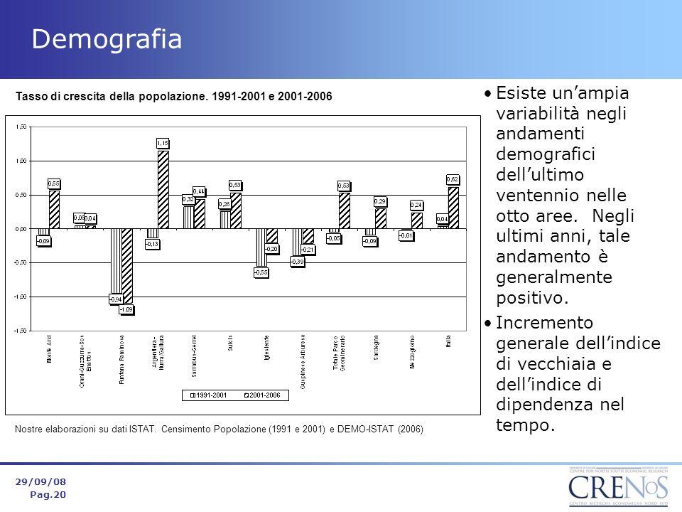 29/09/08 Pag.20 Demografia Esiste unampia variabilità negli andamenti demografici dellultimo ventennio nelle otto aree.