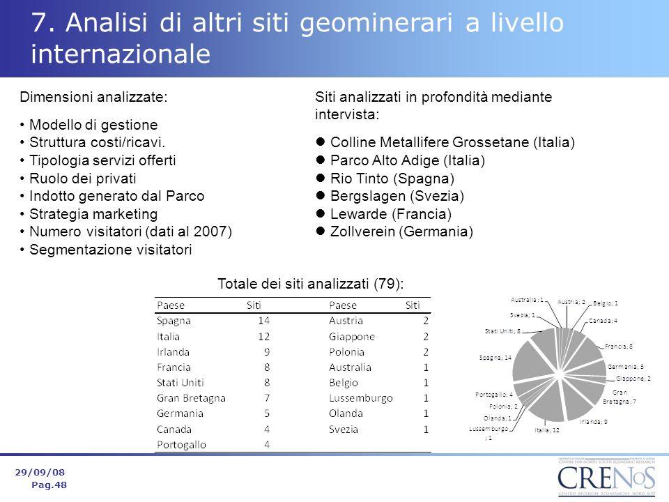 7. Analisi di altri siti geominerari a livello internazionale 29/09/08 Pag.48 Dimensioni analizzate: Modello di gestione Struttura costi/ricavi. Tipol