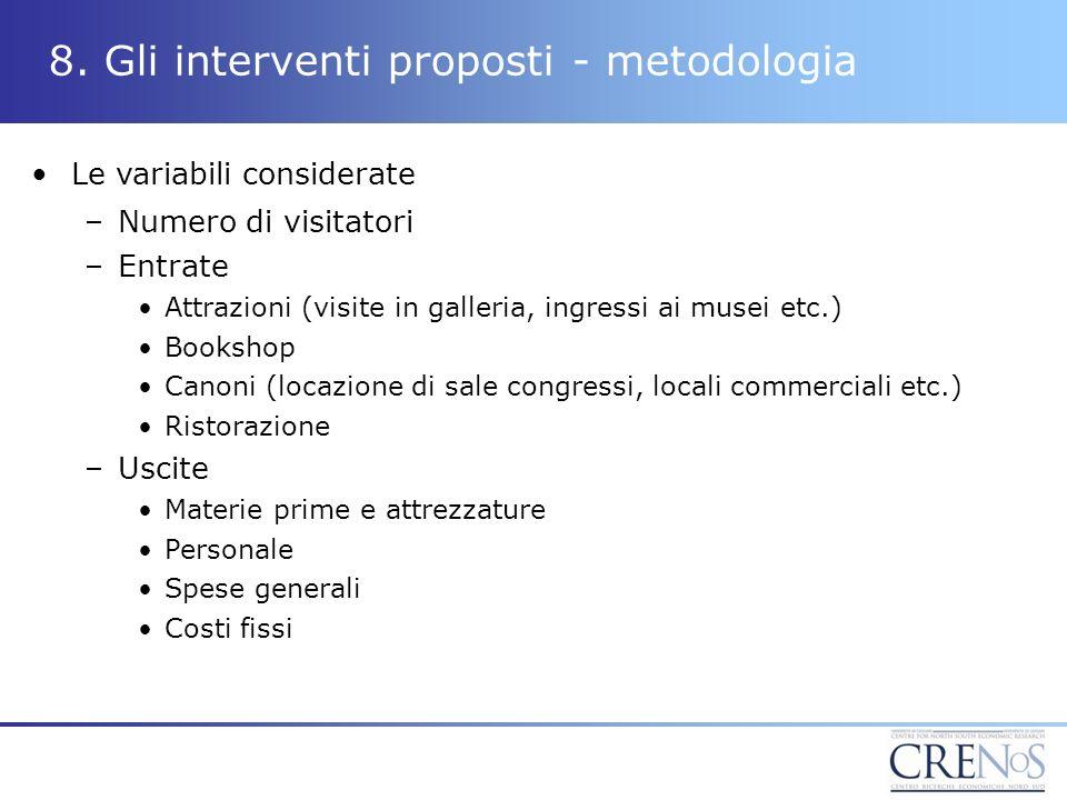 8. Gli interventi proposti - metodologia Le variabili considerate –Numero di visitatori –Entrate Attrazioni (visite in galleria, ingressi ai musei etc