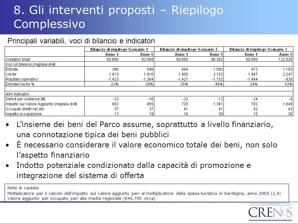 8. Gli interventi proposti – Riepilogo Complessivo Principali variabili, voci di bilancio e indicatori Note di cautela Moltiplicatore per il calcolo d