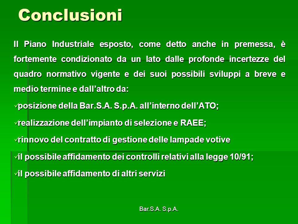 Bar.S.A. S.p.A. Conclusioni Il Piano Industriale esposto, come detto anche in premessa, è fortemente condizionato da un lato dalle profonde incertezze
