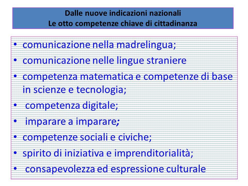 Dalle nuove indicazioni nazionali Le otto competenze chiave di cittadinanza comunicazione nella madrelingua; comunicazione nelle lingue straniere comp