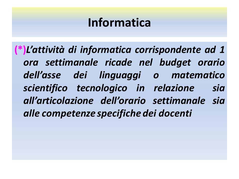 Informatica (*)Lattività di informatica corrispondente ad 1 ora settimanale ricade nel budget orario dellasse dei linguaggi o matematico scientifico t