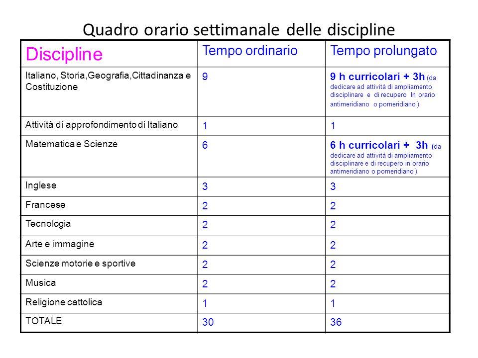Quadro orario settimanale delle discipline Discipline Tempo ordinarioTempo prolungato Italiano, Storia,Geografia,Cittadinanza e Costituzione 99 h curr