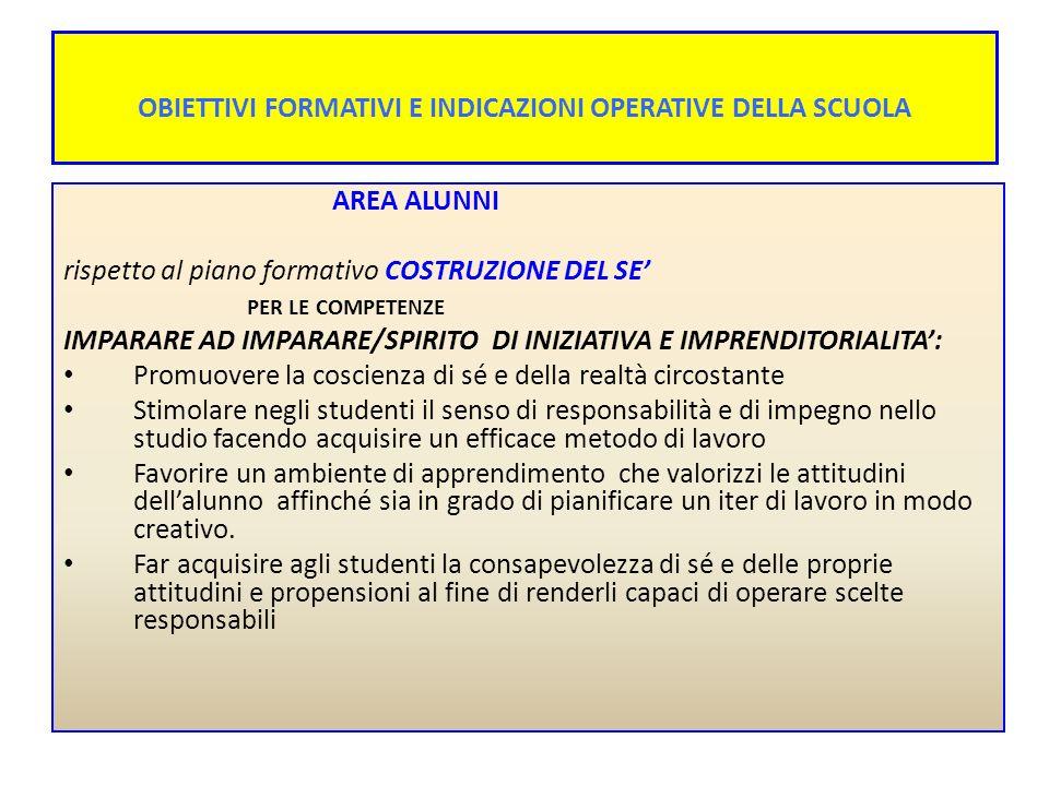 ARTICOLAZIONE DELLE ATTIVITA LABORATORIALI DEI PROGETTI (Quota curricolo locale) E DELLE ATTIVITA DI RECUPERO/POTENZIAMENTO EDUCAZIONE INTERCULTURALE Progetto Teniamoci per mano EDUCAZIONE ALLA LEGALITA Progetto Sindaco baby Percorsi di educazione alla cittadinanza Sicurezza /Educazione stradale EDUCAZIONE ALLA SALUTE (Prevenzione del disagio : Il filo di Arianna )/Progetto ICF e DSA EDUCAZIONE SCIENTIFICA E AMBIENTALE ATTIVITA DI INTEGRAZIONE CON IL TERRITORIO 1 NATALE 2 RINASCIMENTO 3.INFIORATA ATTIVITA DI RECUPERO E POTENZIAMENTO Attività di recupero e di potenziamento in orario curricolare e, in orario pomeridiano, per le classi a tempo prolungato e a tempo pieno.