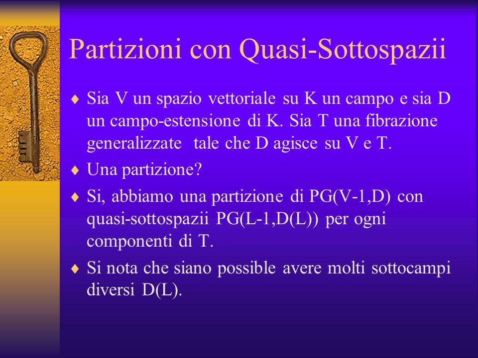 Chiude la Ventilatore Con una ventilatore, produrano un sottospazio di proiettivo: Sia O(L) un D(L)-ventilatore, forma la traliccio in PG(V-1,D), allo