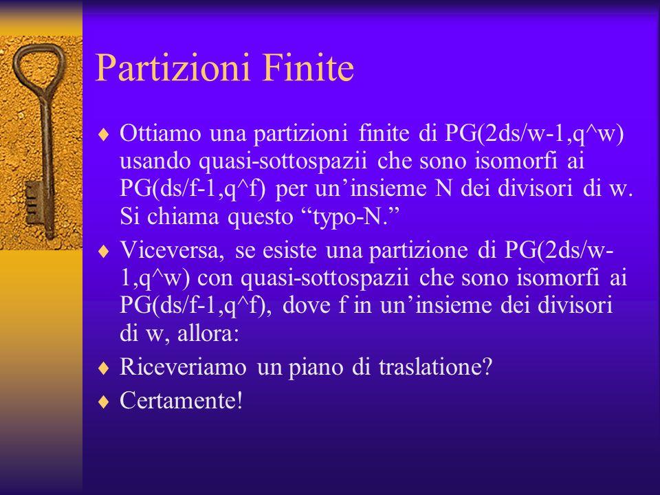 Il Caso Finito per Piani di traslazione Sia P un piano di traslazione dellordine q^ds e nucleo K isomorfo al GF(q). Assumiamo che esiste un group di c