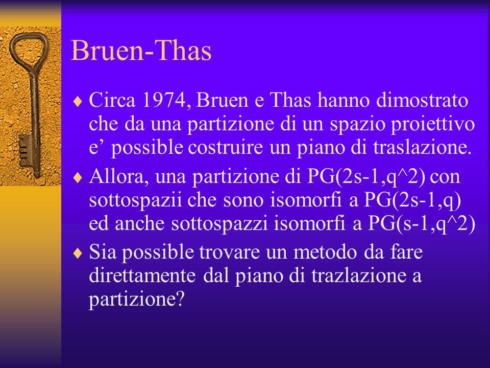 Bruen-Thas Circa 1974, Bruen e Thas hanno dimostrato che da una partizione di un spazio proiettivo e possible costruire un piano di traslazione.