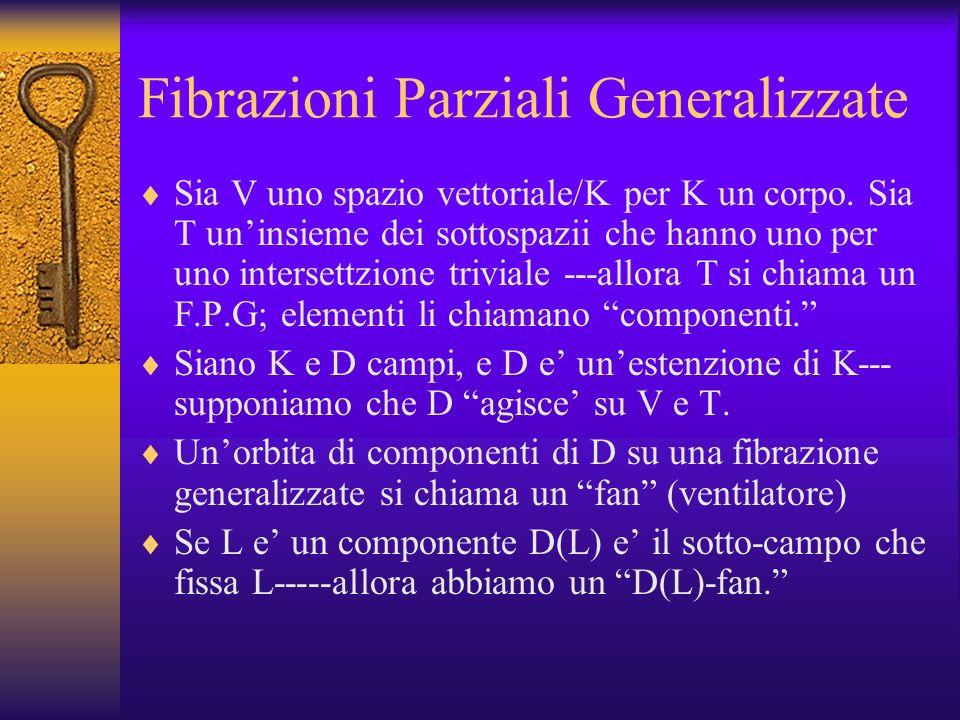 Fibrazioni Parziali Generalizzate Sia V uno spazio vettoriale/K per K un corpo.