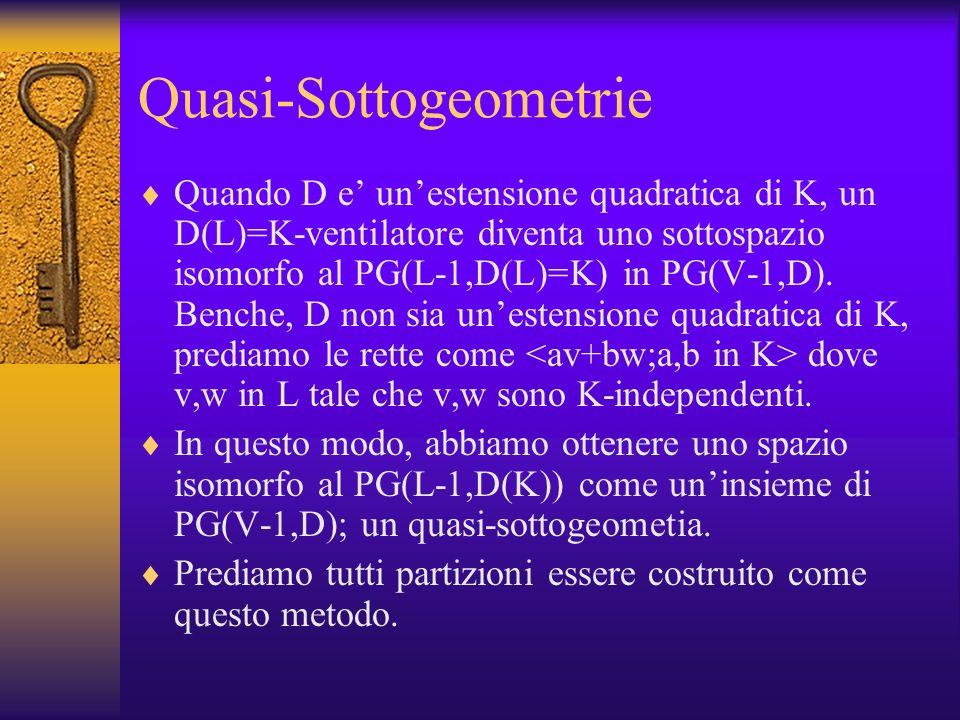 Quasi-Sottogeometrie Quando D e unestensione quadratica di K, un D(L)=K-ventilatore diventa uno sottospazio isomorfo al PG(L-1,D(L)=K) in PG(V-1,D).