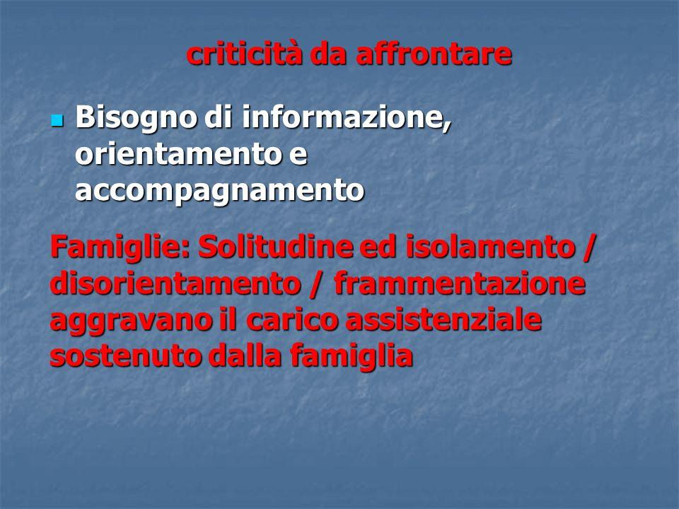 criticità da affrontare Bisogno di informazione, orientamento e accompagnamento Bisogno di informazione, orientamento e accompagnamento Famiglie: Soli