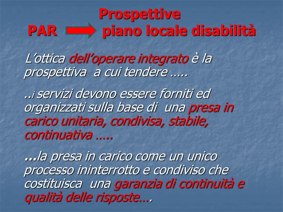 Prospettive PAR piano locale disabilità Lottica delloperare integrato è la prospettiva a cui tendere …..