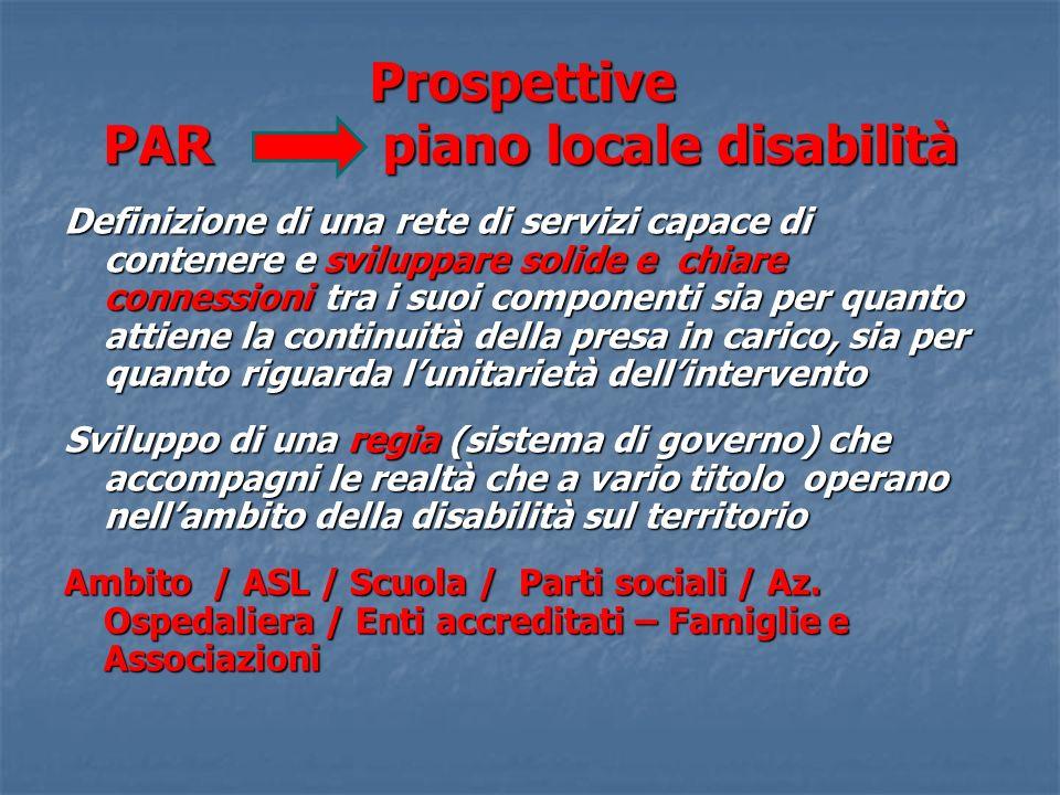 Prospettive PAR piano locale disabilità Definizione di una rete di servizi capace di contenere e sviluppare solide e chiare connessioni tra i suoi com
