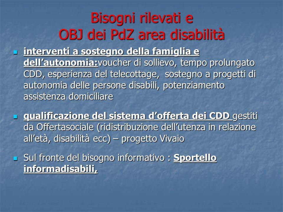 Bisogni rilevati e OBJ dei PdZ area disabilità interventi a sostegno della famiglia e dellautonomia:voucher di sollievo, tempo prolungato CDD, esperie