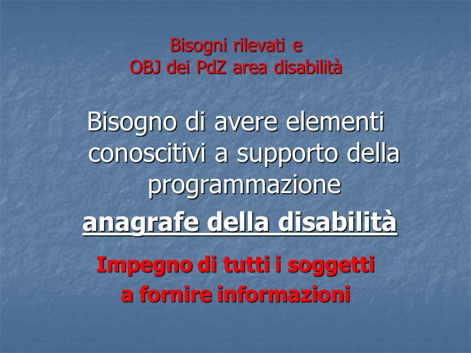 Bisogni rilevati e OBJ dei PdZ area disabilità Bisogno di avere elementi conoscitivi a supporto della programmazione anagrafe della disabilità anagrafe della disabilità Impegno di tutti i soggetti a fornire informazioni