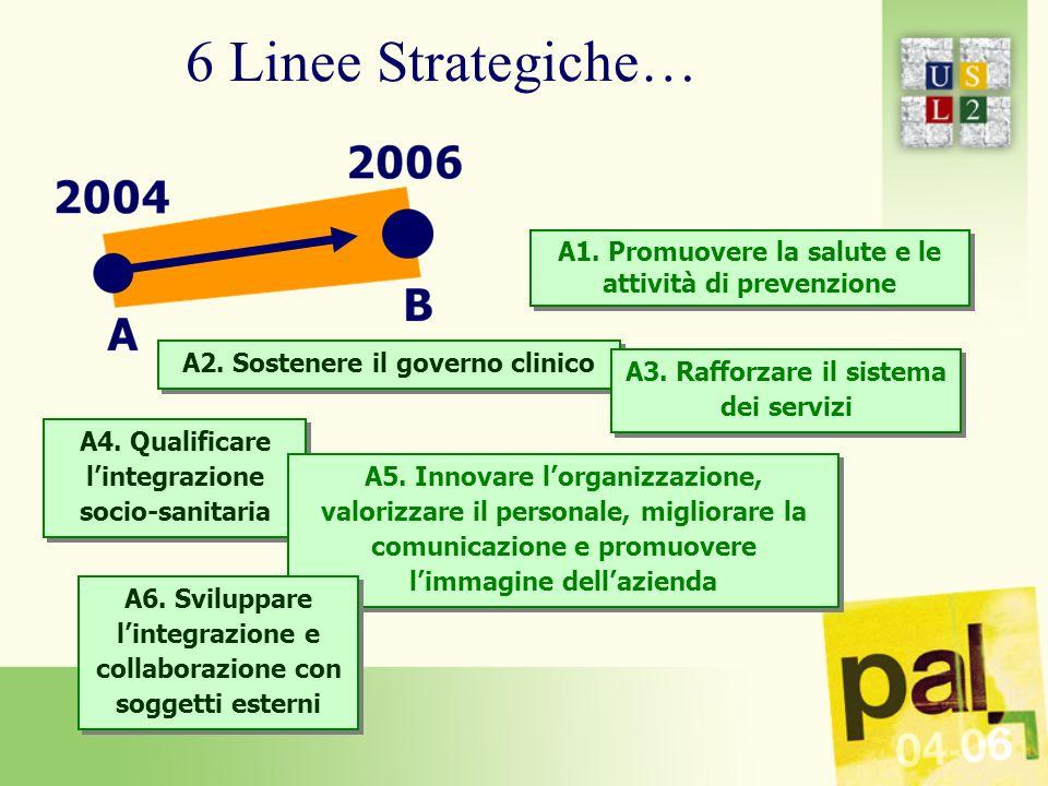 6 Linee Strategiche… A1. Promuovere la salute e le attività di prevenzione A2.