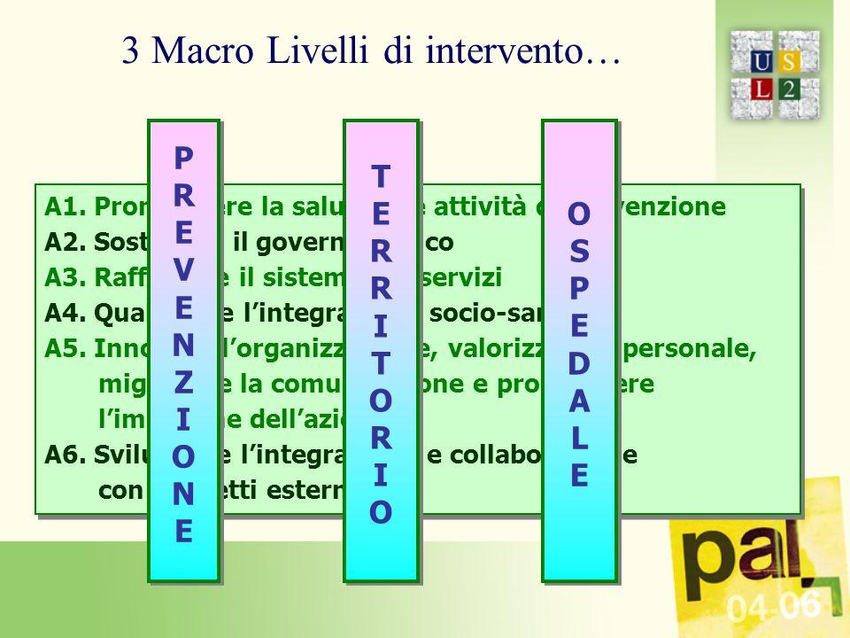 A1. Promuovere la salute e le attività di prevenzione A2.
