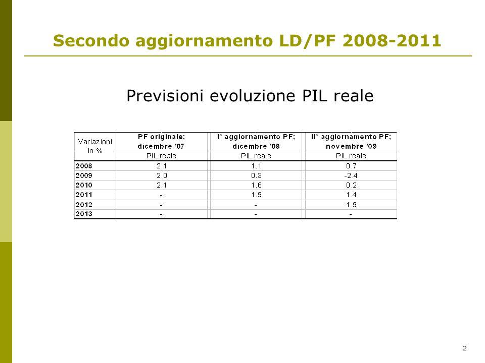 2 Previsioni evoluzione PIL reale Secondo aggiornamento LD/PF 2008-2011