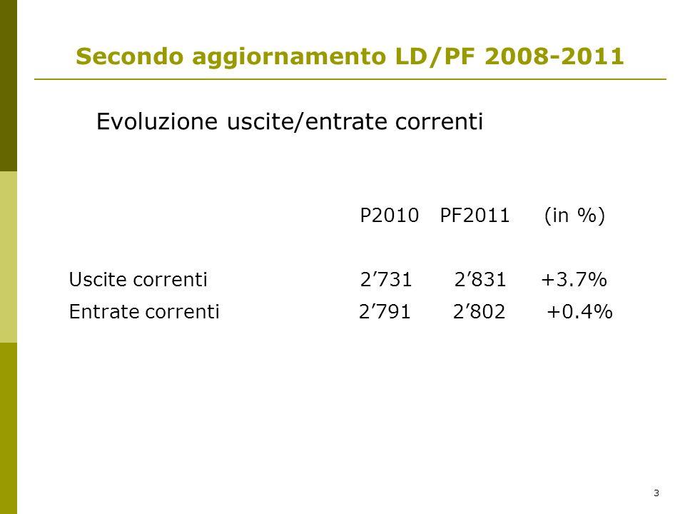 3 Evoluzione uscite/entrate correnti P2010 PF2011 (in %) Uscite correnti 2731 2831 +3.7% Entrate correnti 2791 2802 +0.4%