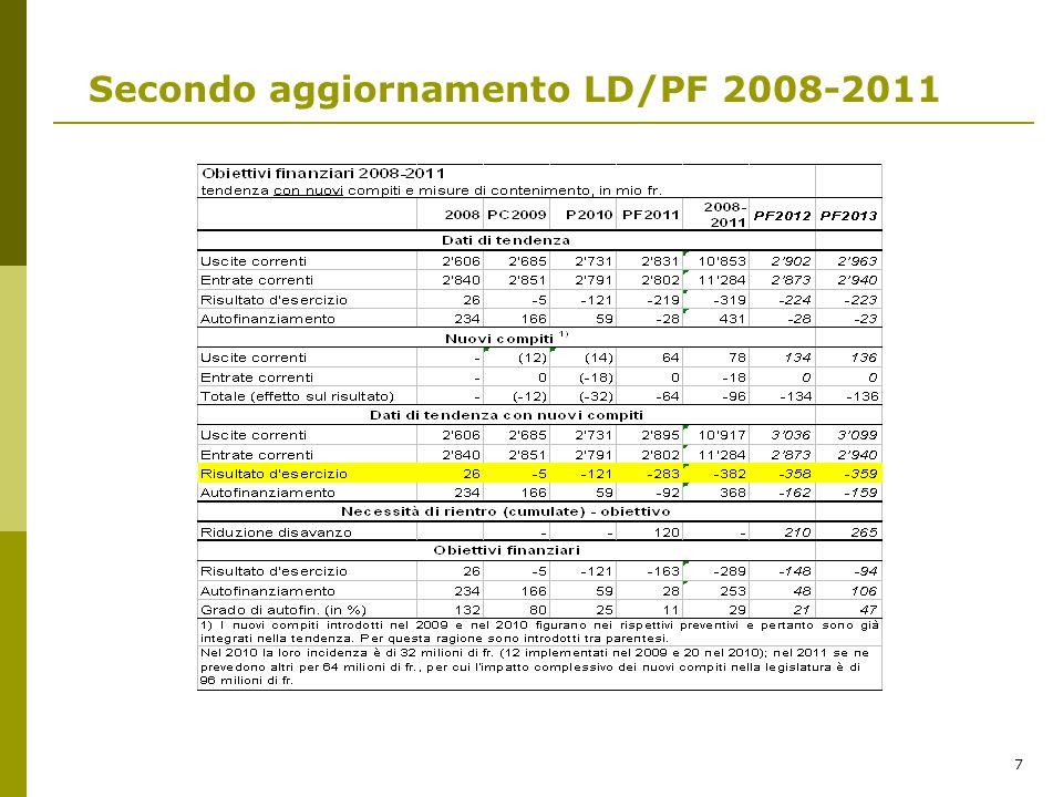 7 Secondo aggiornamento LD/PF 2008-2011