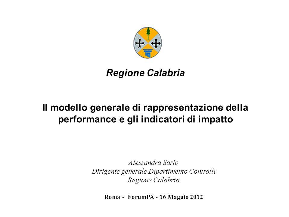 Alessandra Sarlo Dirigente generale Dipartimento Controlli Regione Calabria Roma - ForumPA - 16 Maggio 2012 Regione Calabria Il modello generale di rappresentazione della performance e gli indicatori di impatto