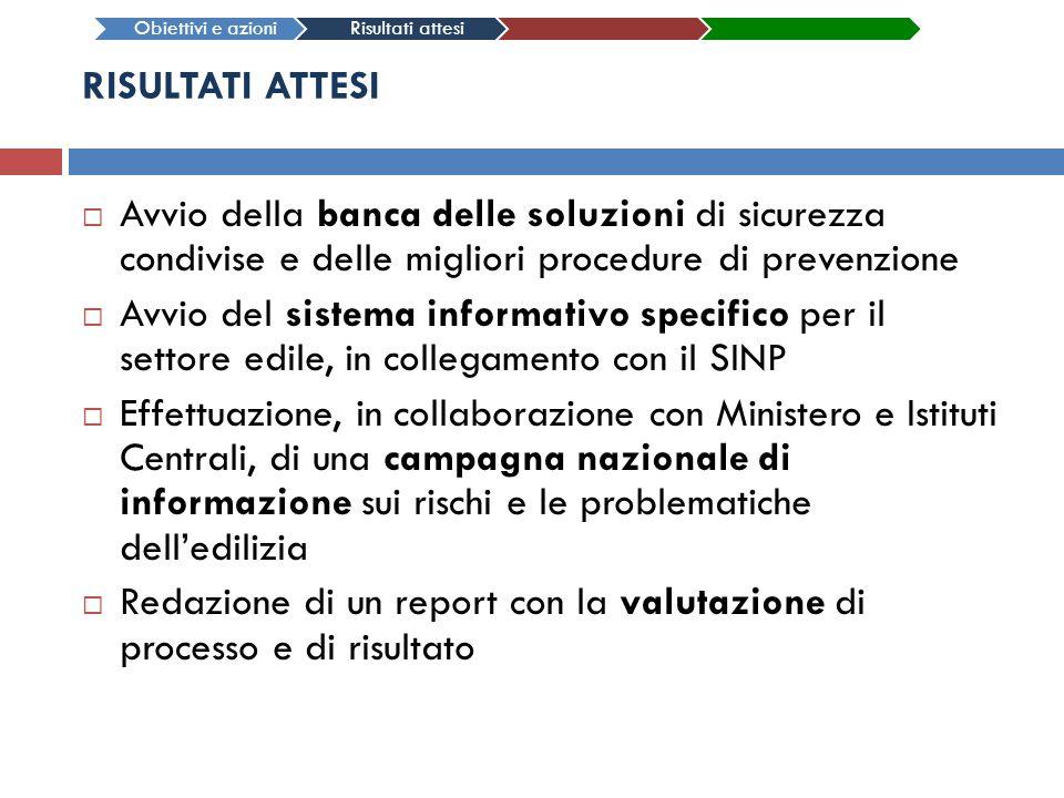 RISULTATI ATTESI Avvio della banca delle soluzioni di sicurezza condivise e delle migliori procedure di prevenzione Avvio del sistema informativo spec