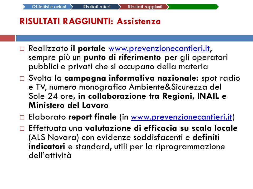 RISULTATI RAGGIUNTI: Assistenza Realizzato il portale www.prevenzionecantieri.it, sempre più un punto di riferimento per gli operatori pubblici e priv