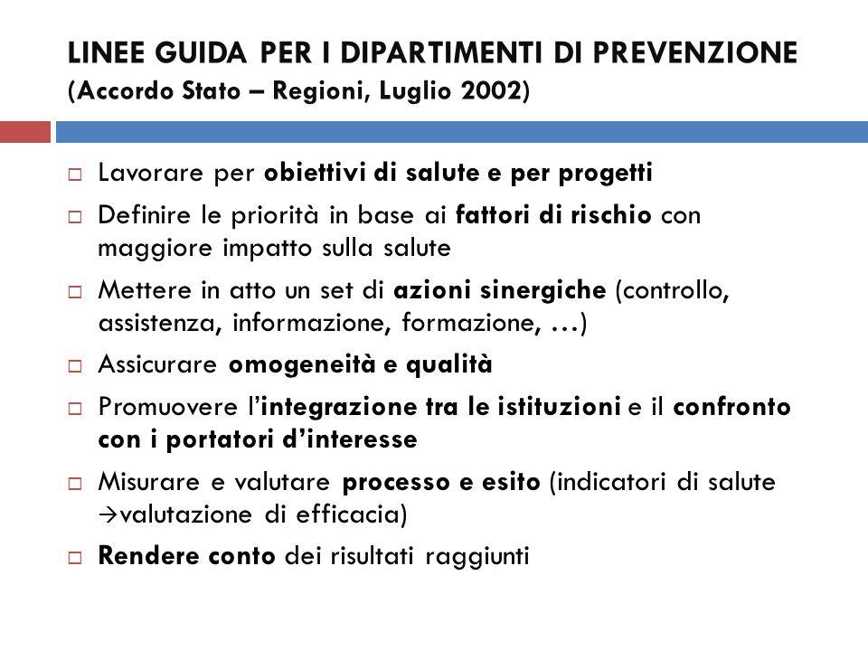 LINEE GUIDA PER I DIPARTIMENTI DI PREVENZIONE (Accordo Stato – Regioni, Luglio 2002) Lavorare per obiettivi di salute e per progetti Definire le prior