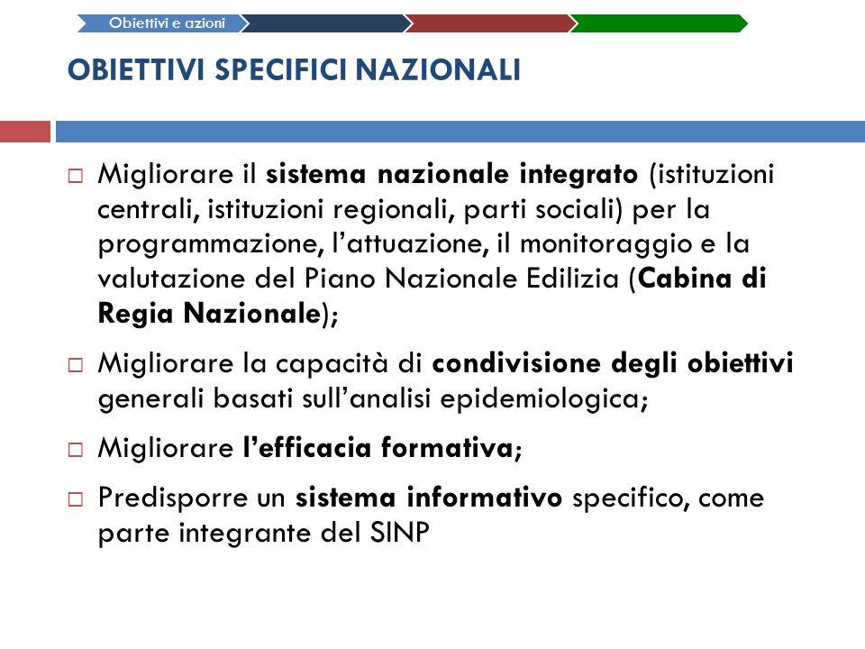 OBIETTIVI SPECIFICI NAZIONALI Migliorare il sistema nazionale integrato (istituzioni centrali, istituzioni regionali, parti sociali) per la programmaz