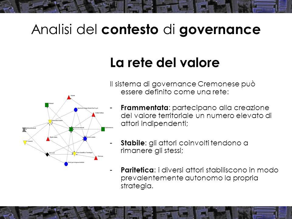 Analisi del contesto di governance La rete del valore Il sistema di governance Cremonese può essere definito come una rete: - Frammentata : partecipan