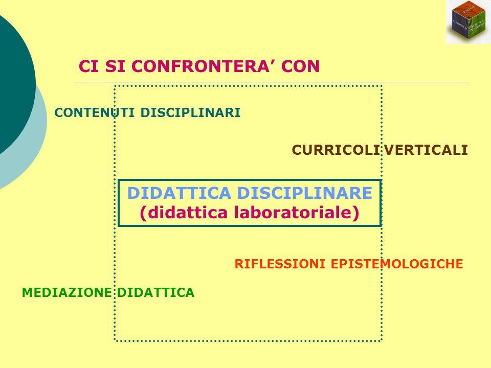 CI SI CONFRONTERA CON CONTENUTI DISCIPLINARI CURRICOLI VERTICALI DIDATTICA DISCIPLINARE (didattica laboratoriale) RIFLESSIONI EPISTEMOLOGICHE MEDIAZIO